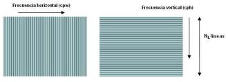 lineas-horizontales-verticales-resolucion-plan-de-compra