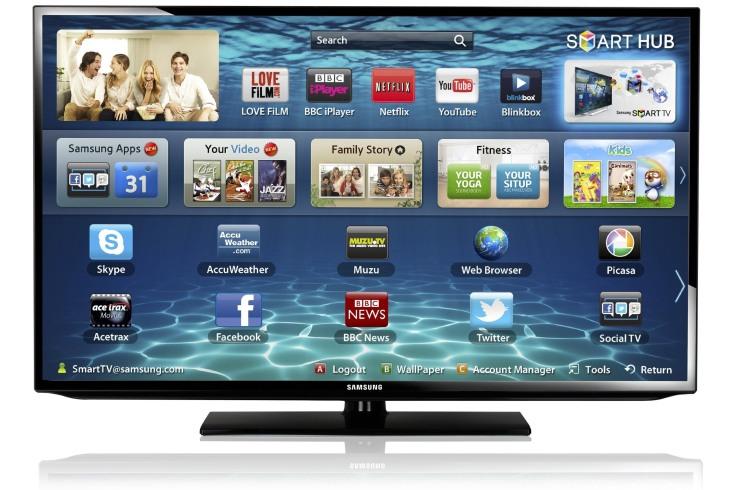 smart-tv-plan-de-compra-2