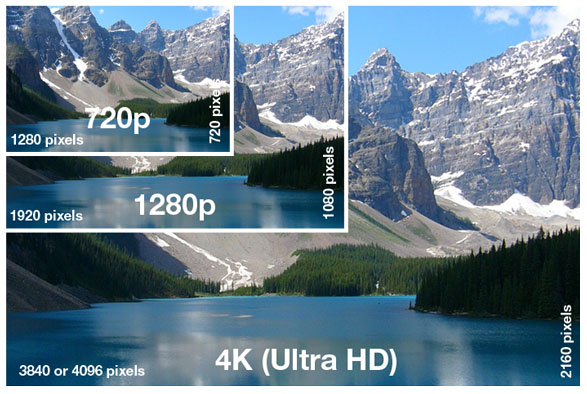 how to change netflix plan to 4k