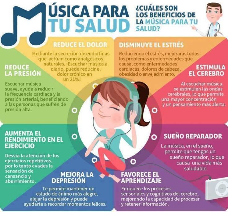 infografia-beneficios-de-la-musica-para-tu-salud